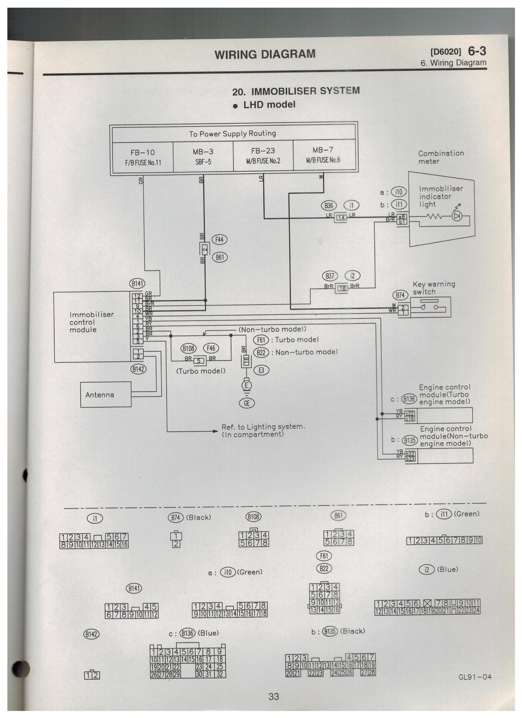 Immobilizer Subaru Impreza Wiring Diagram - Subaru Audio    Electronics    Security